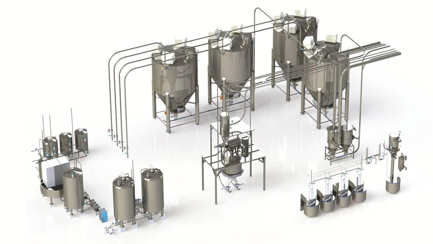 Sistema Procesamiento Industrial